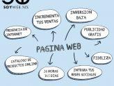 Cuánto cuesta una pagina web en México